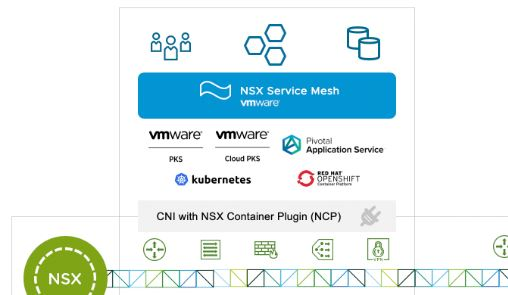 2018-12-21 00_00_07-Introducing VMware NSX Service Mesh - Network Virtualization - Opera