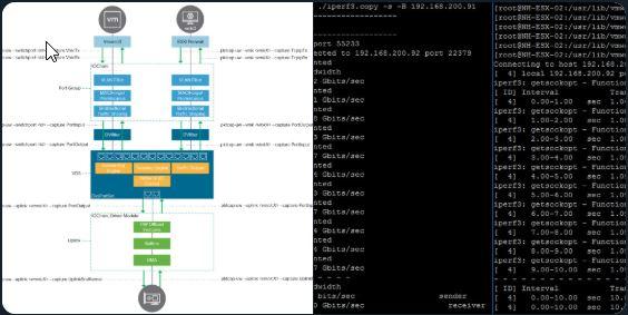 2018-12-22 16_11_00-Niels Hagoort on Twitter_ _[Blog] @VMwarevSphere ESXi Network Troubleshooting To.jpg